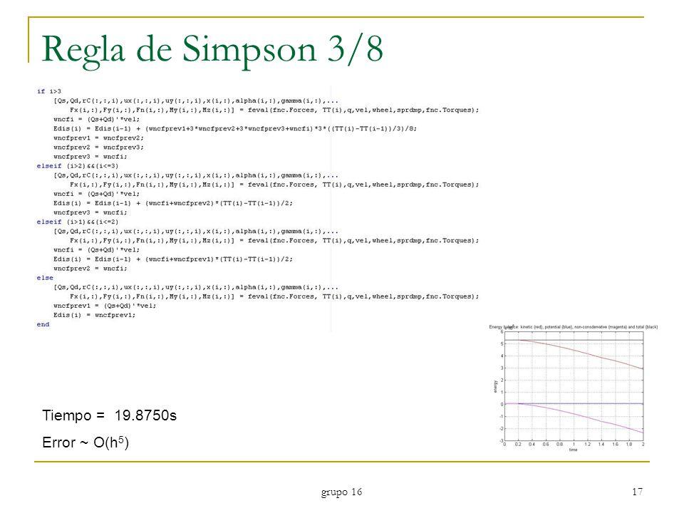 Regla de Simpson 3/8 Tiempo = 19.8750s Error ~ O(h5) grupo 16