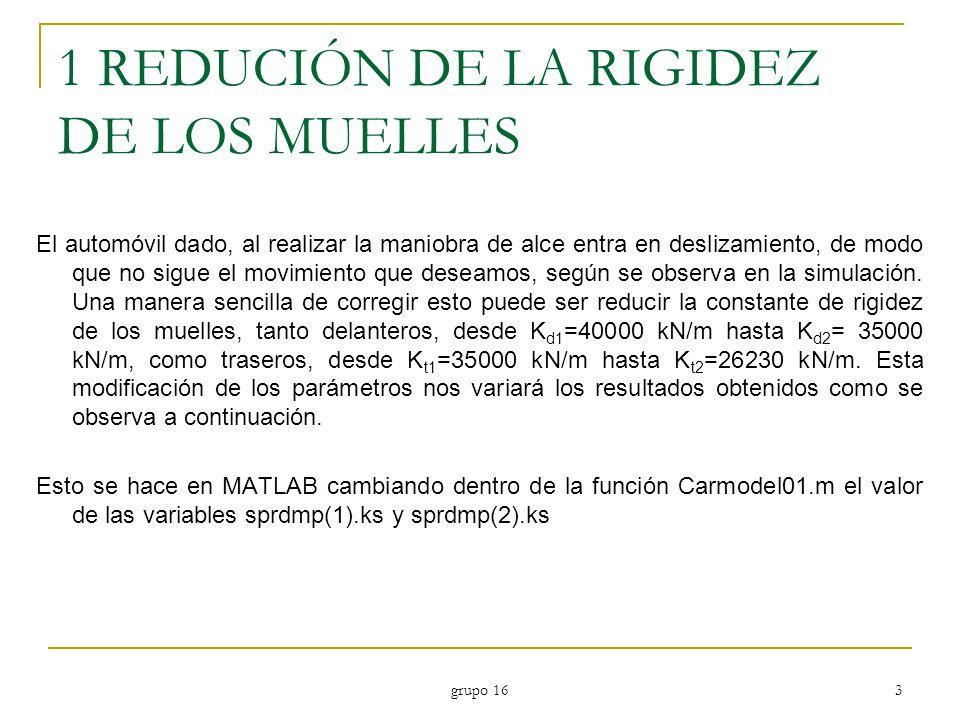 1 REDUCIÓN DE LA RIGIDEZ DE LOS MUELLES