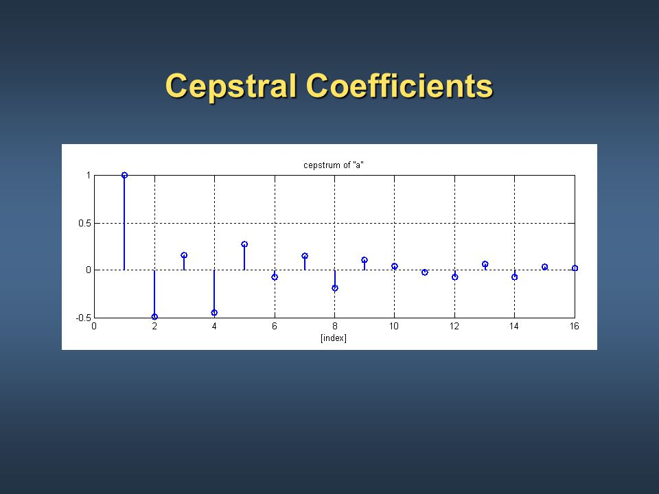 Cepstral Coefficients