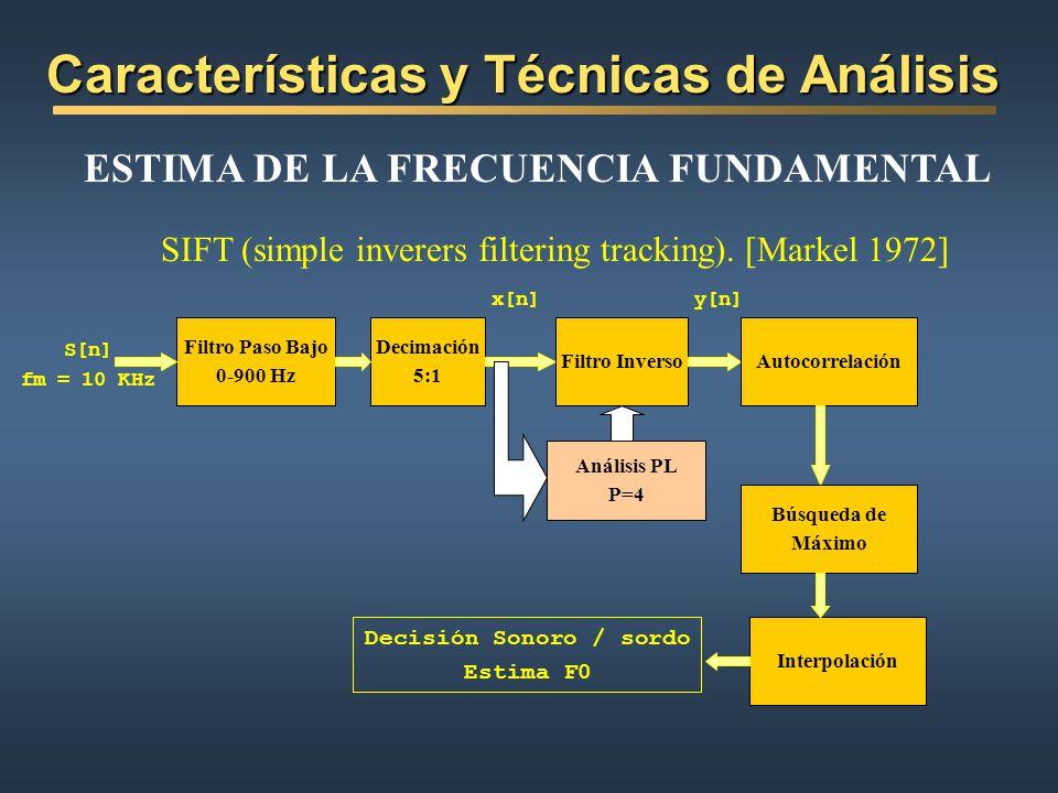 ESTIMA DE LA FRECUENCIA FUNDAMENTAL Decisión Sonoro / sordo