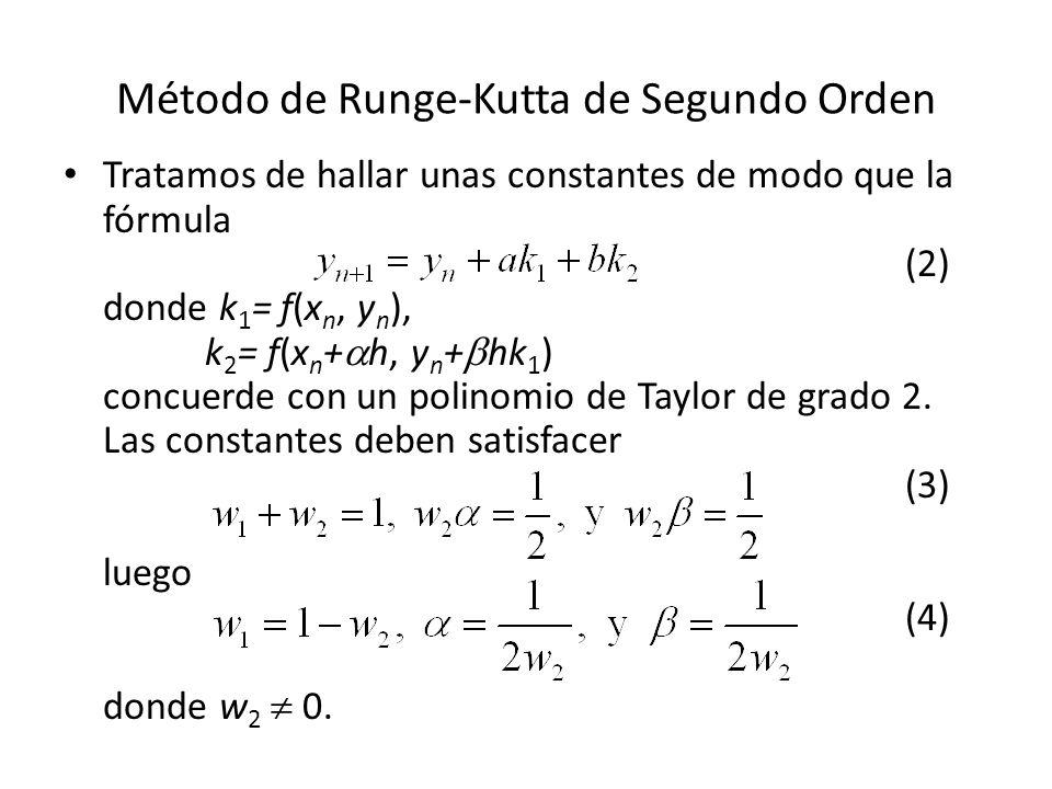 Método de Runge-Kutta de Segundo Orden