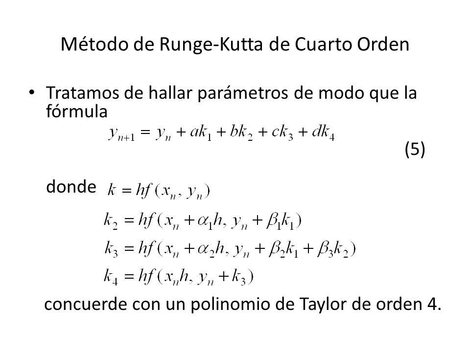 Método de Runge-Kutta de Cuarto Orden
