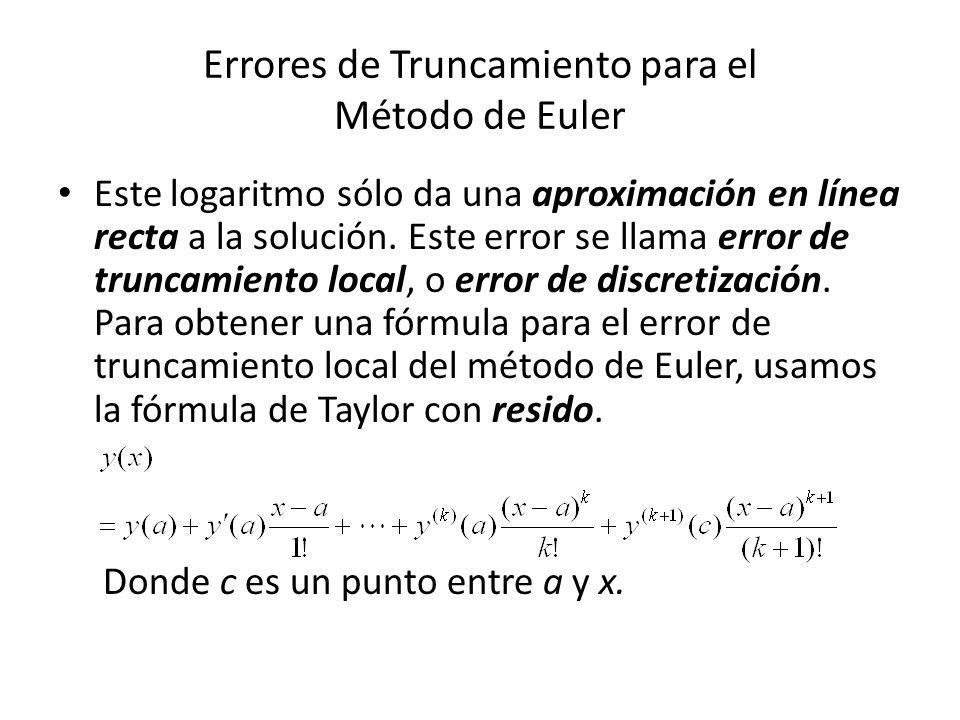 Errores de Truncamiento para el Método de Euler