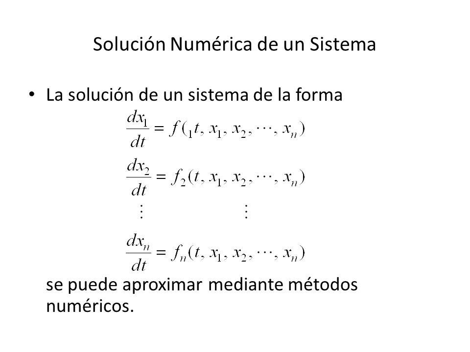 Solución Numérica de un Sistema