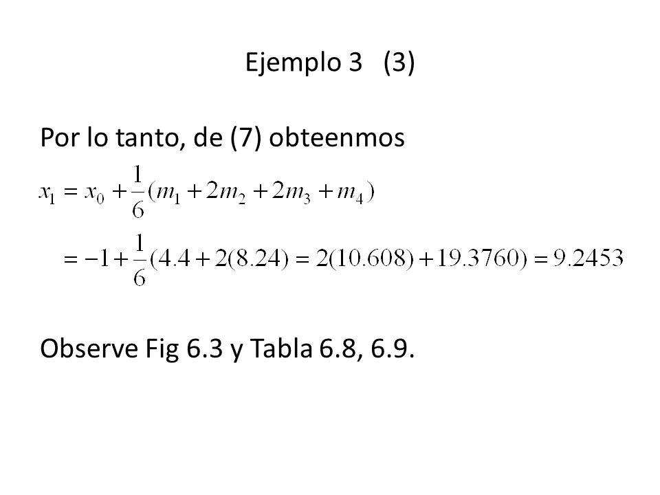 Ejemplo 3 (3) Por lo tanto, de (7) obteenmos Observe Fig 6.3 y Tabla 6.8, 6.9.