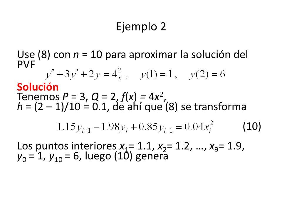 Ejemplo 2 Use (8) con n = 10 para aproximar la solución del PVF