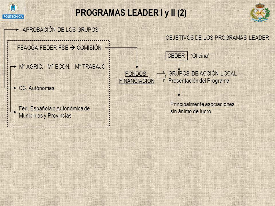 PROGRAMAS LEADER I y II (2)