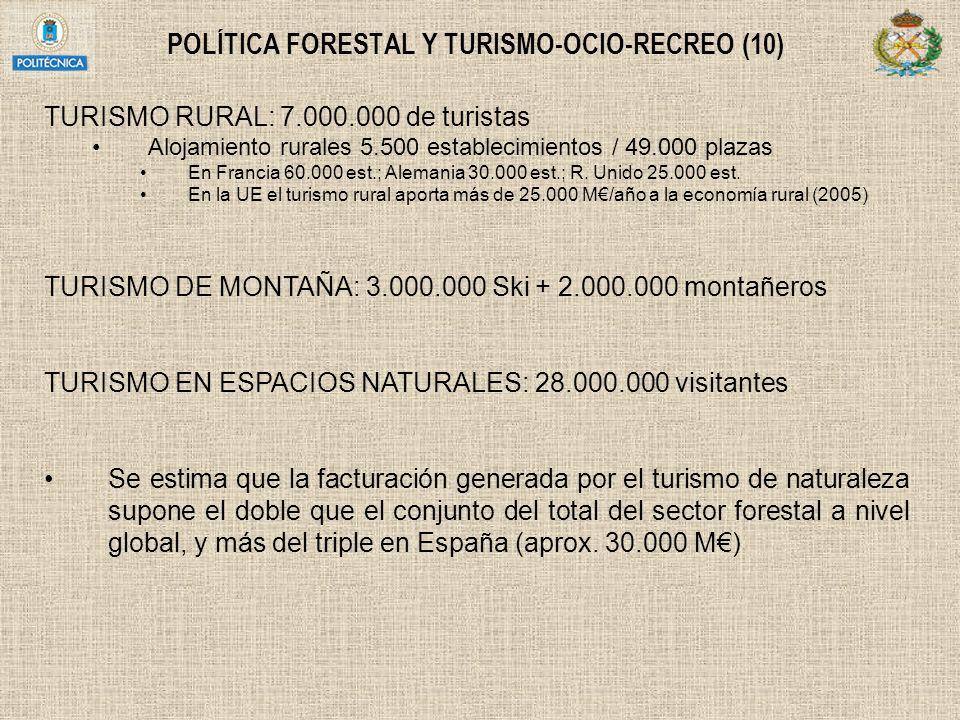 POLÍTICA FORESTAL Y TURISMO-OCIO-RECREO (10)