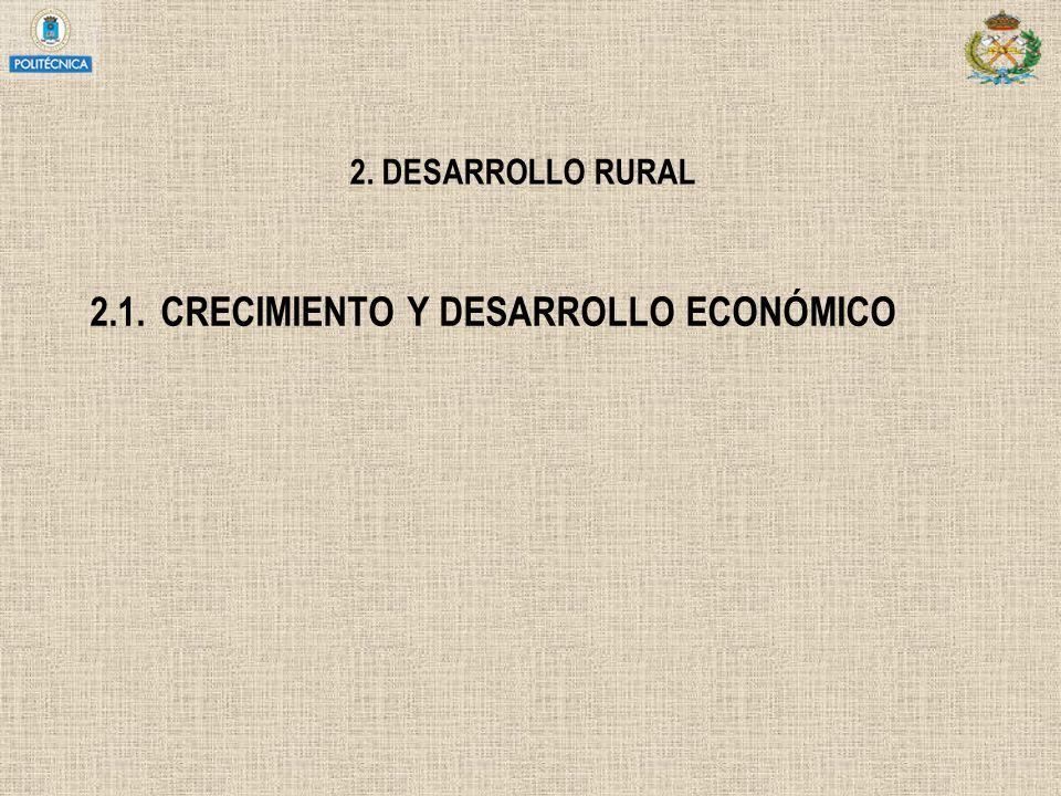 2.1. CRECIMIENTO Y DESARROLLO ECONÓMICO