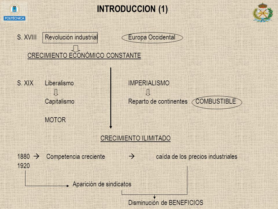 INTRODUCCION (1) S. XVIII Revolución industrial Europa Occidental