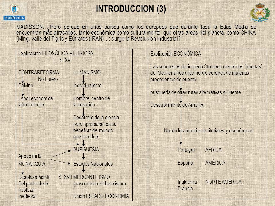 INTRODUCCION (3)