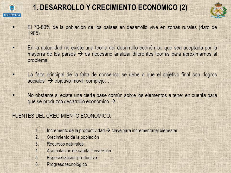 1. DESARROLLO Y CRECIMIENTO ECONÓMICO (2)