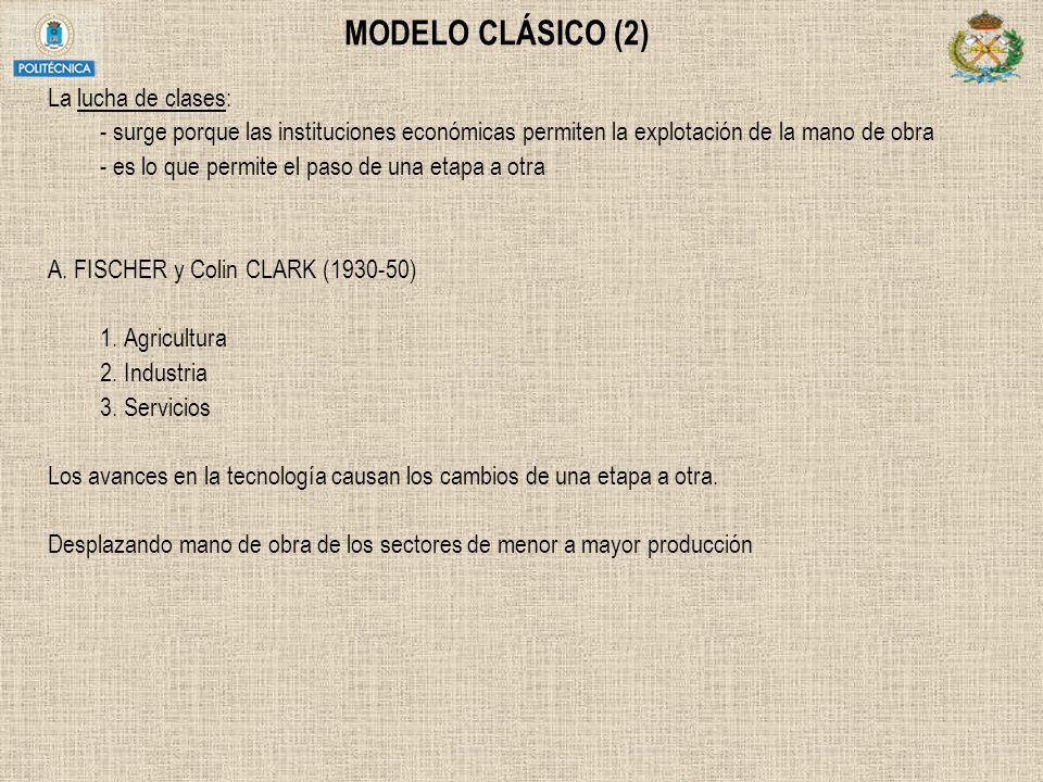 MODELO CLÁSICO (2) La lucha de clases:
