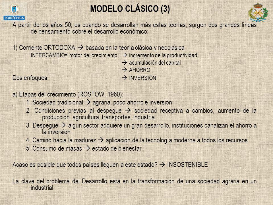 MODELO CLÁSICO (3)
