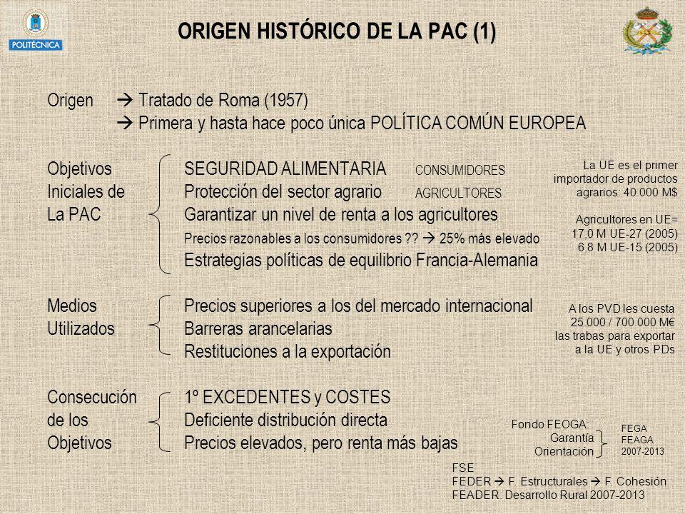 ORIGEN HISTÓRICO DE LA PAC (1)