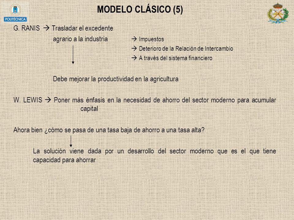 MODELO CLÁSICO (5) G. RANIS  Trasladar el excedente