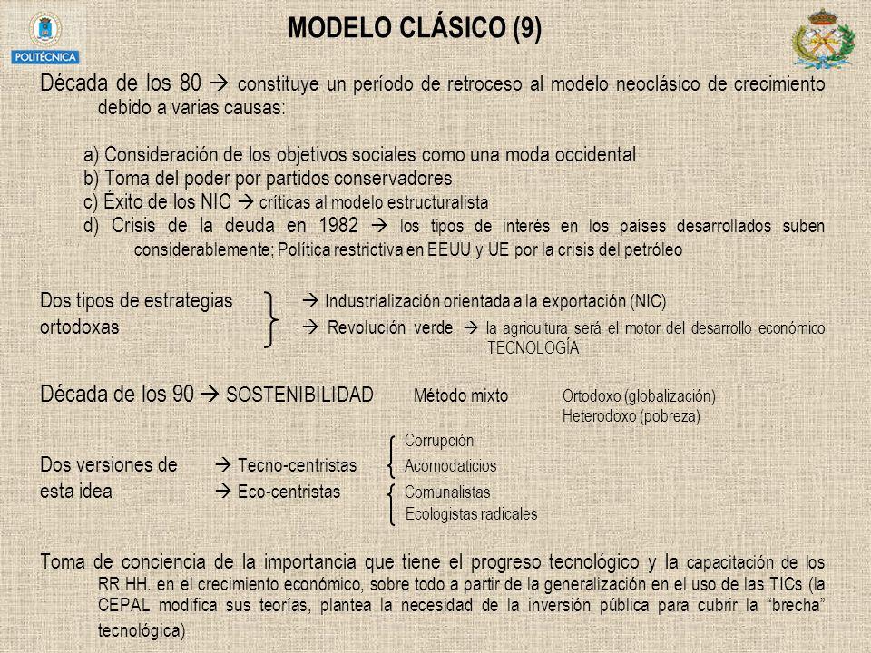 MODELO CLÁSICO (9) Década de los 80  constituye un período de retroceso al modelo neoclásico de crecimiento debido a varias causas: