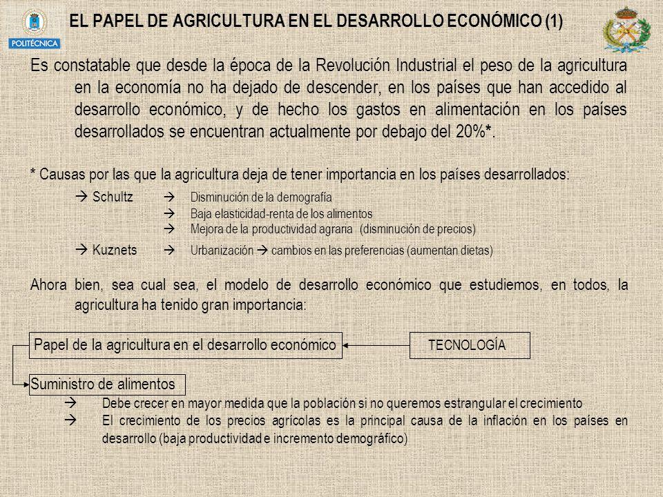 EL PAPEL DE AGRICULTURA EN EL DESARROLLO ECONÓMICO (1)