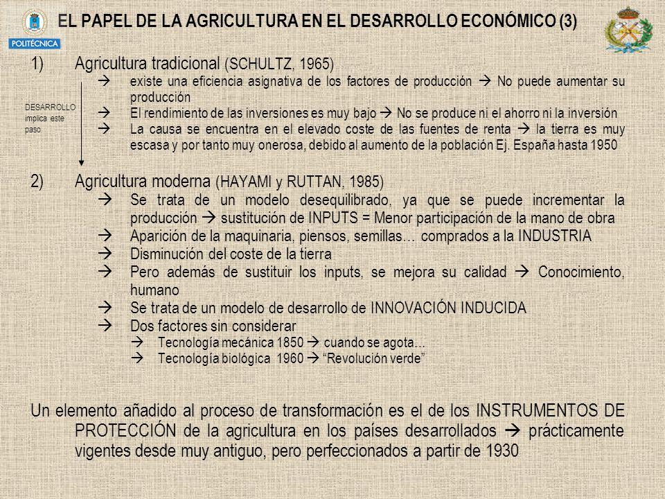 EL PAPEL DE LA AGRICULTURA EN EL DESARROLLO ECONÓMICO (3)