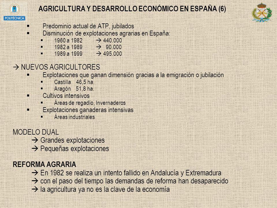 AGRICULTURA Y DESARROLLO ECONÓMICO EN ESPAÑA (6)
