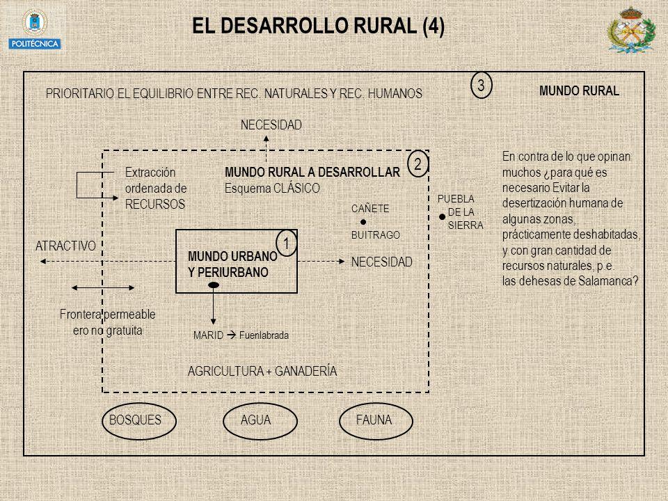 EL DESARROLLO RURAL (4) 3. PRIORITARIO EL EQUILIBRIO ENTRE REC. NATURALES Y REC. HUMANOS. MUNDO RURAL.