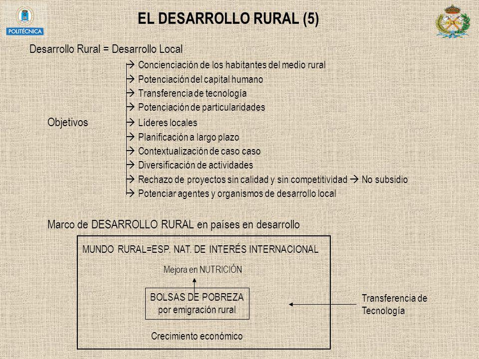 EL DESARROLLO RURAL (5) Desarrollo Rural = Desarrollo Local