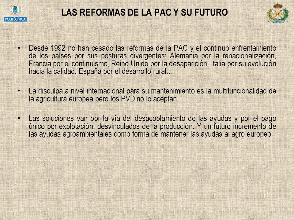 LAS REFORMAS DE LA PAC Y SU FUTURO