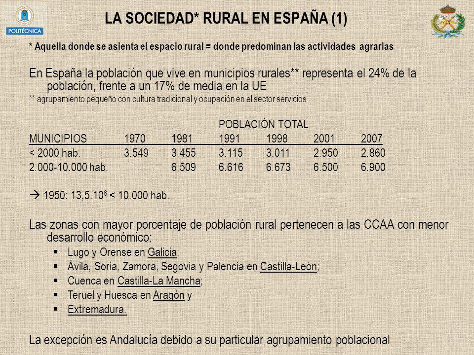 LA SOCIEDAD* RURAL EN ESPAÑA (1)