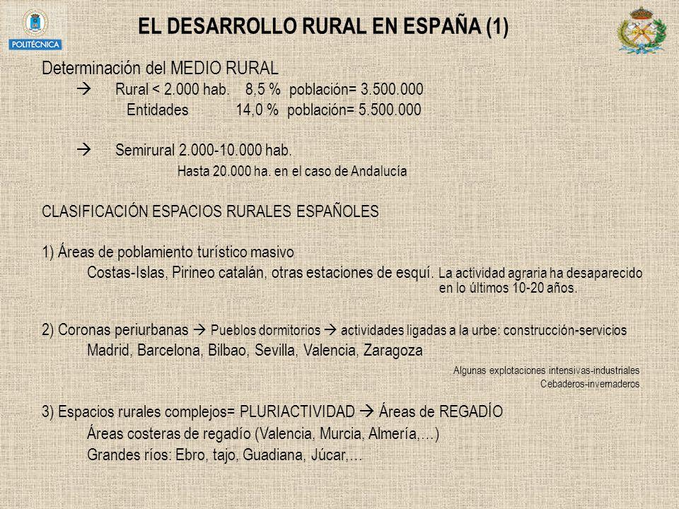 EL DESARROLLO RURAL EN ESPAÑA (1)