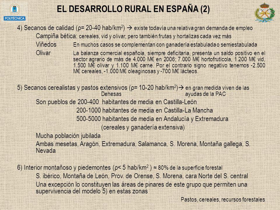 EL DESARROLLO RURAL EN ESPAÑA (2)