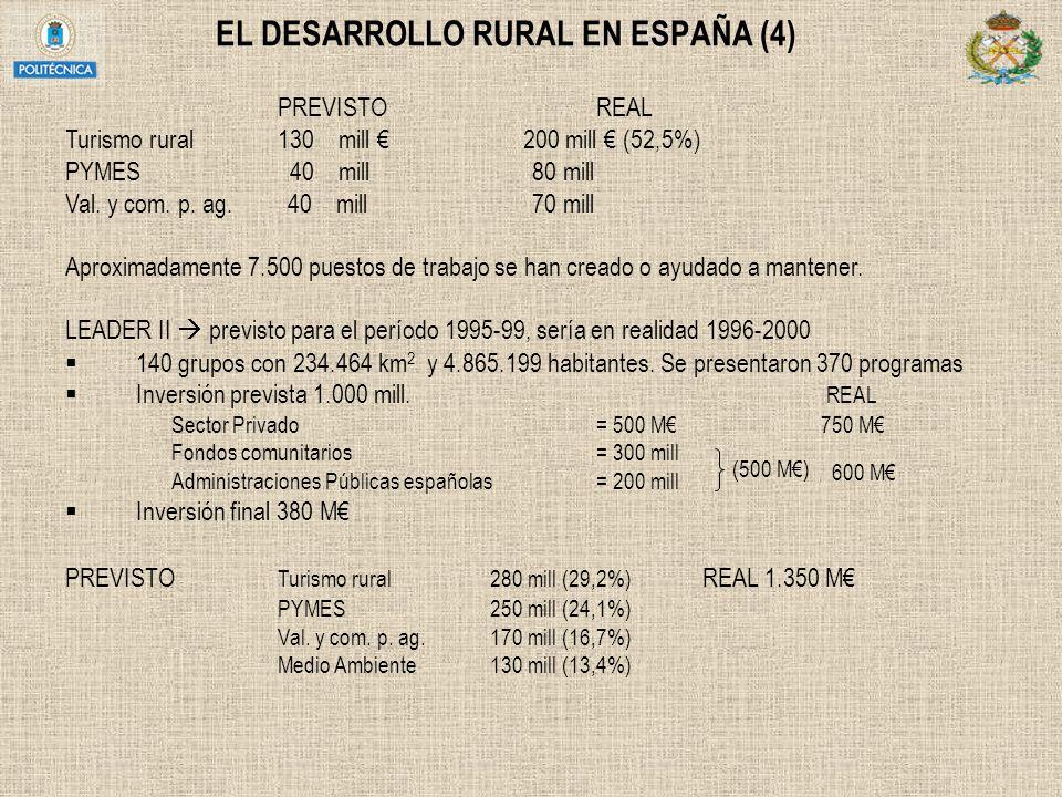 EL DESARROLLO RURAL EN ESPAÑA (4)