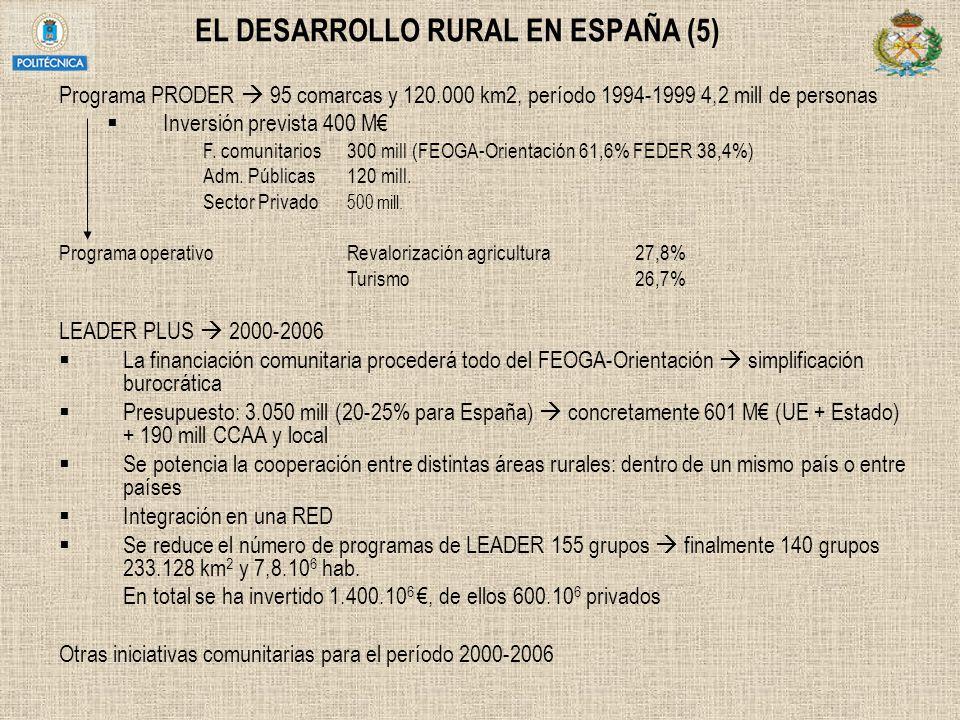 EL DESARROLLO RURAL EN ESPAÑA (5)