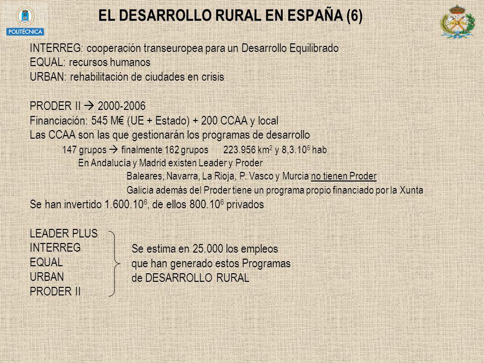 EL DESARROLLO RURAL EN ESPAÑA (6)