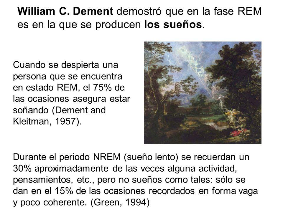 William C. Dement demostró que en la fase REM es en la que se producen los sueños.
