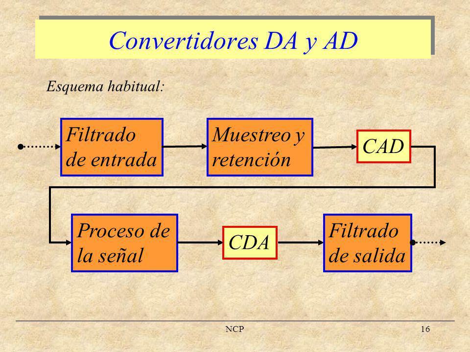 Convertidores DA y AD Filtrado de entrada Muestreo y retención CAD