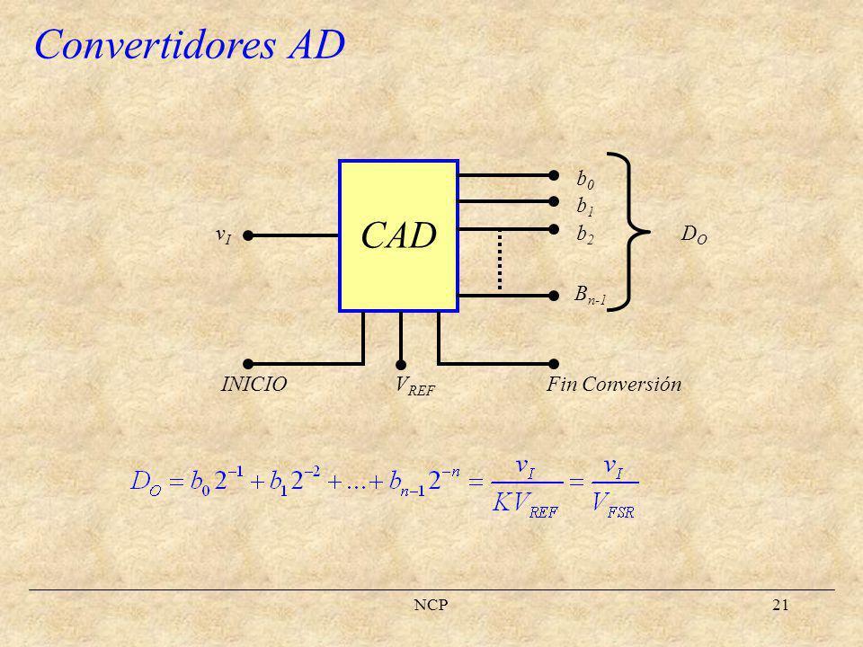 Convertidores AD CAD b0 b1 b2 Bn-1 vI DO VREF INICIO Fin Conversión