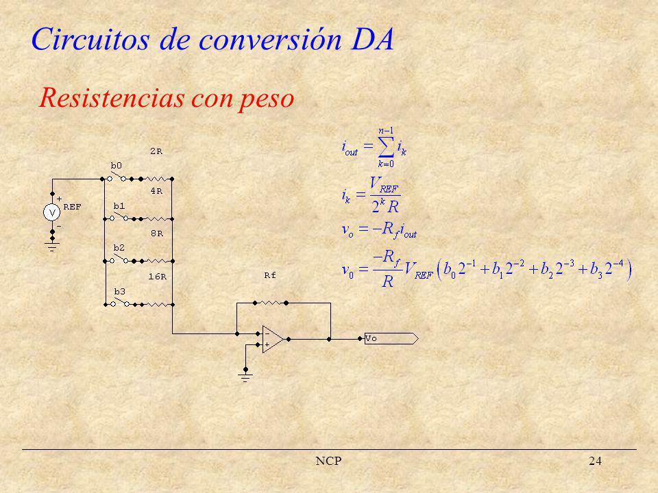 Circuitos de conversión DA