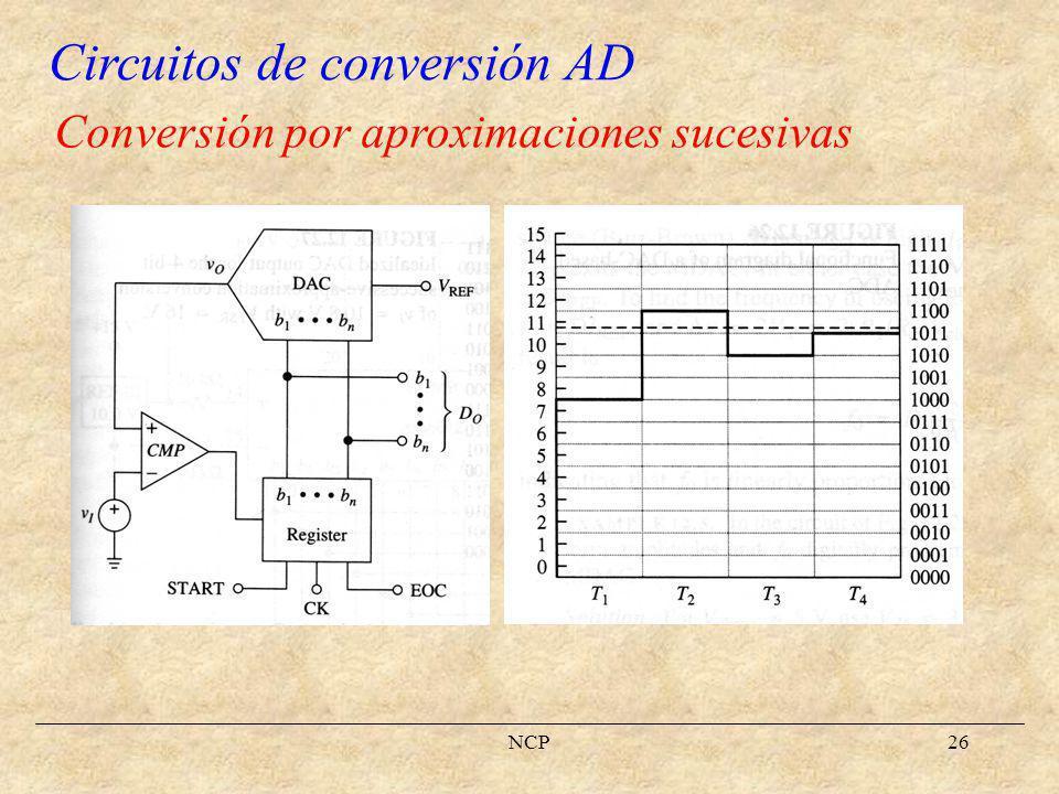 Circuitos de conversión AD