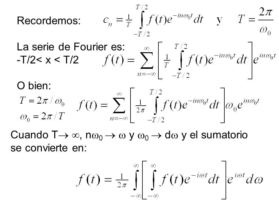 Recordemos: La serie de Fourier es: -T/2< x < T/2. O bien: Cuando T , nw0  w y w0  dw y el sumatorio.
