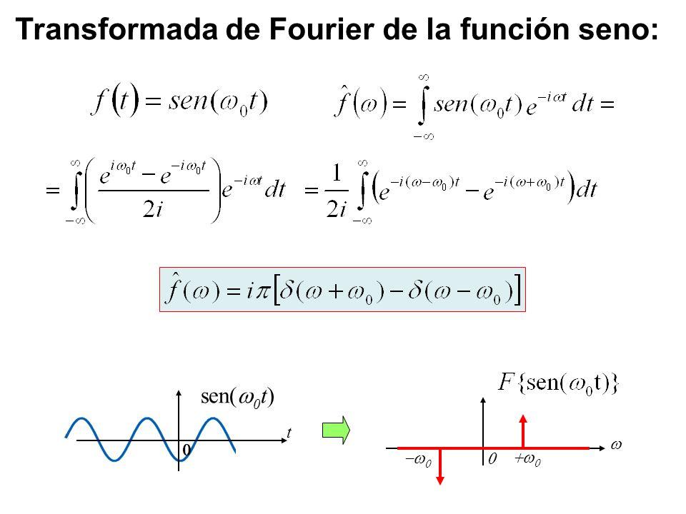 Transformada de Fourier de la función seno:
