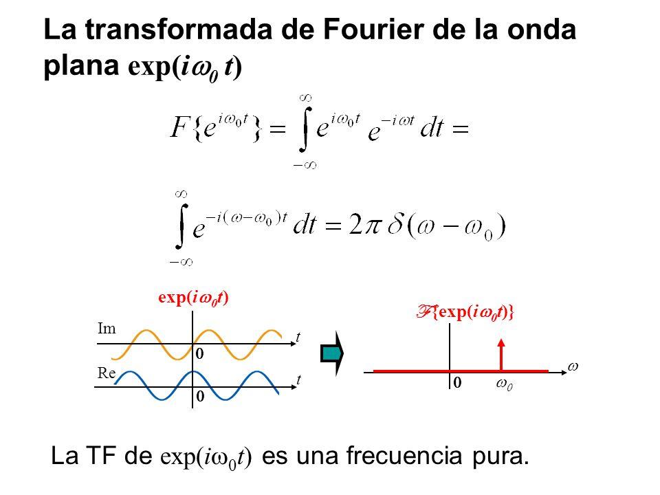 La transformada de Fourier de la onda plana exp(iw0 t)