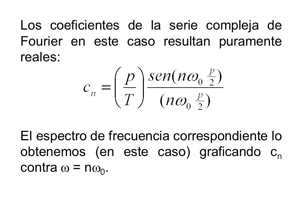 Los coeficientes de la serie compleja de Fourier en este caso resultan puramente reales: