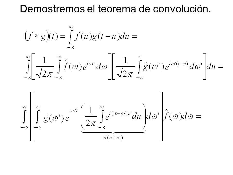 Demostremos el teorema de convolución.