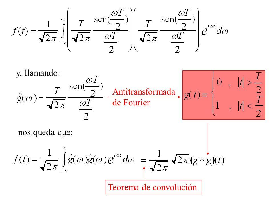 y, llamando: Antitransformada de Fourier nos queda que: Teorema de convolución