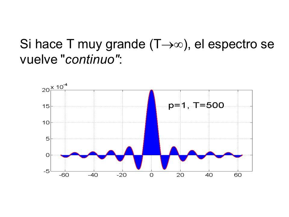 Si hace T muy grande (T), el espectro se vuelve continuo :