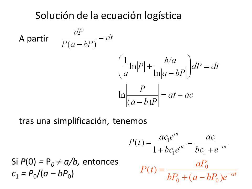 Solución de la ecuación logística