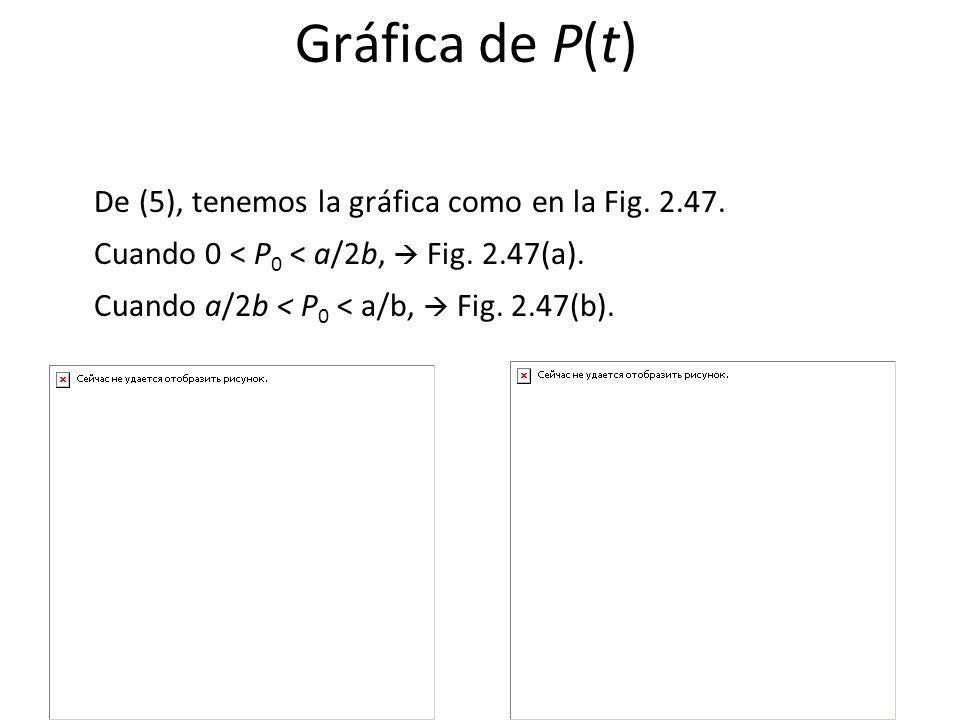 Gráfica de P(t) De (5), tenemos la gráfica como en la Fig.
