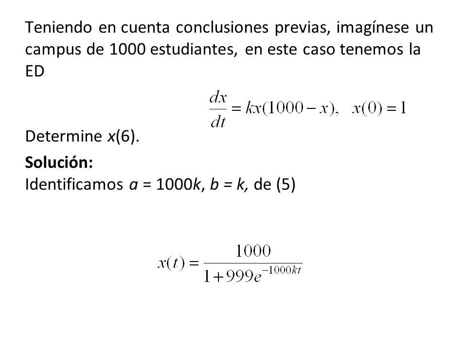 Teniendo en cuenta conclusiones previas, imagínese un campus de 1000 estudiantes, en este caso tenemos la ED Determine x(6).