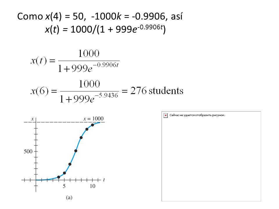 Como x(4) = 50, -1000k = -0.9906, así x(t) = 1000/(1 + 999e-0.9906t)
