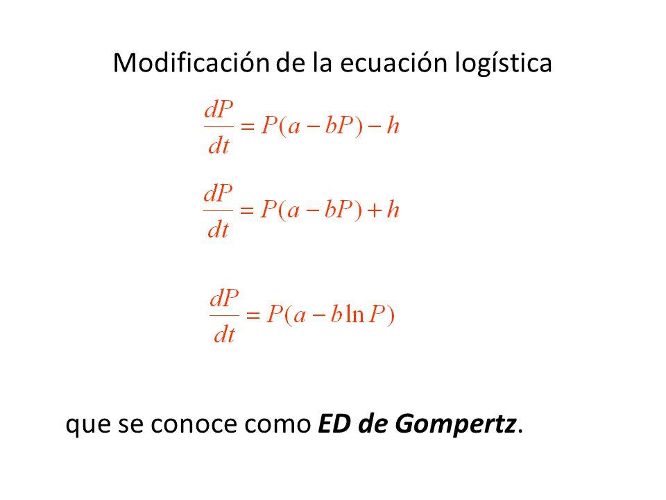Modificación de la ecuación logística